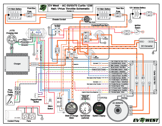 diy s all our schematic are belong to you hpevs ac 35 50 75 diy rh diyelectriccar com Full Electric Car Diagram How Does an Electric Car Work Diagram